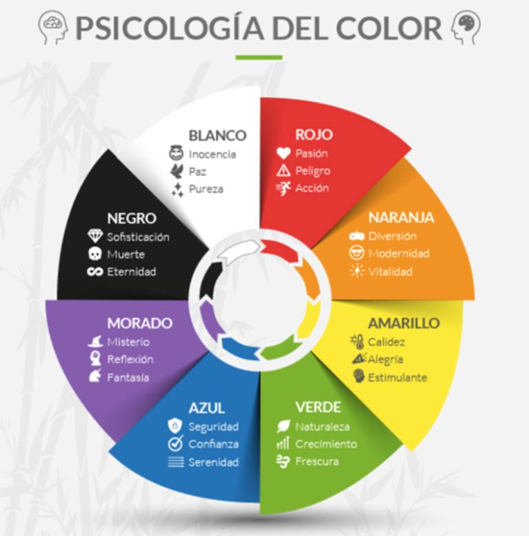 Psicologiadelcolor-FWD-Consultores